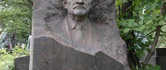 Памятник Павел Бляхин